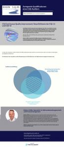 Infografik CQI